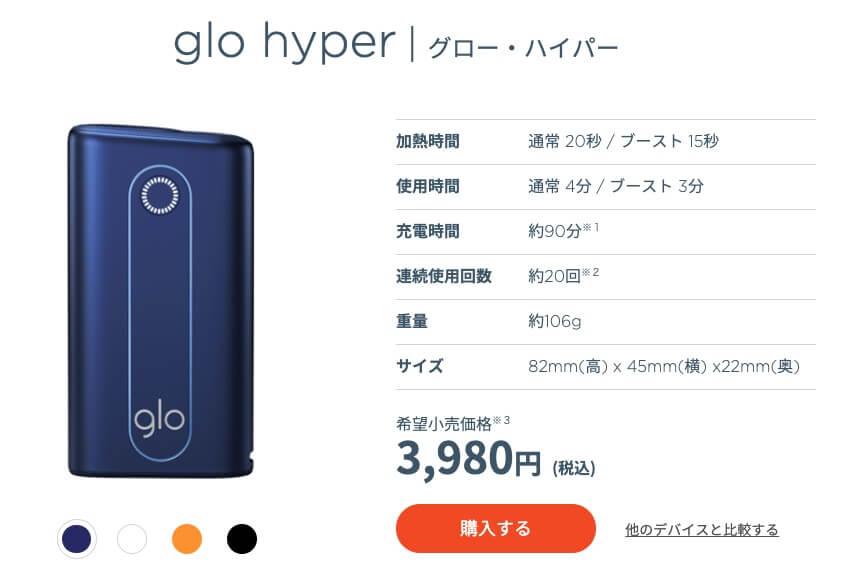 グローハイパーの定価は3,980円。でも、限定モデルは1,980円。なぜ?なぜ通常モデルの方が高いのだ?